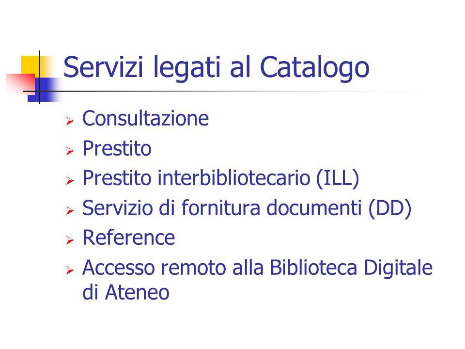 Servizi legati al Catalogo Consultazione Prestito Prestito interbibliotecario (ILL) Servizio di fornitura documenti (DD) Reference Accesso remoto alla Biblioteca Digitale di Ateneo