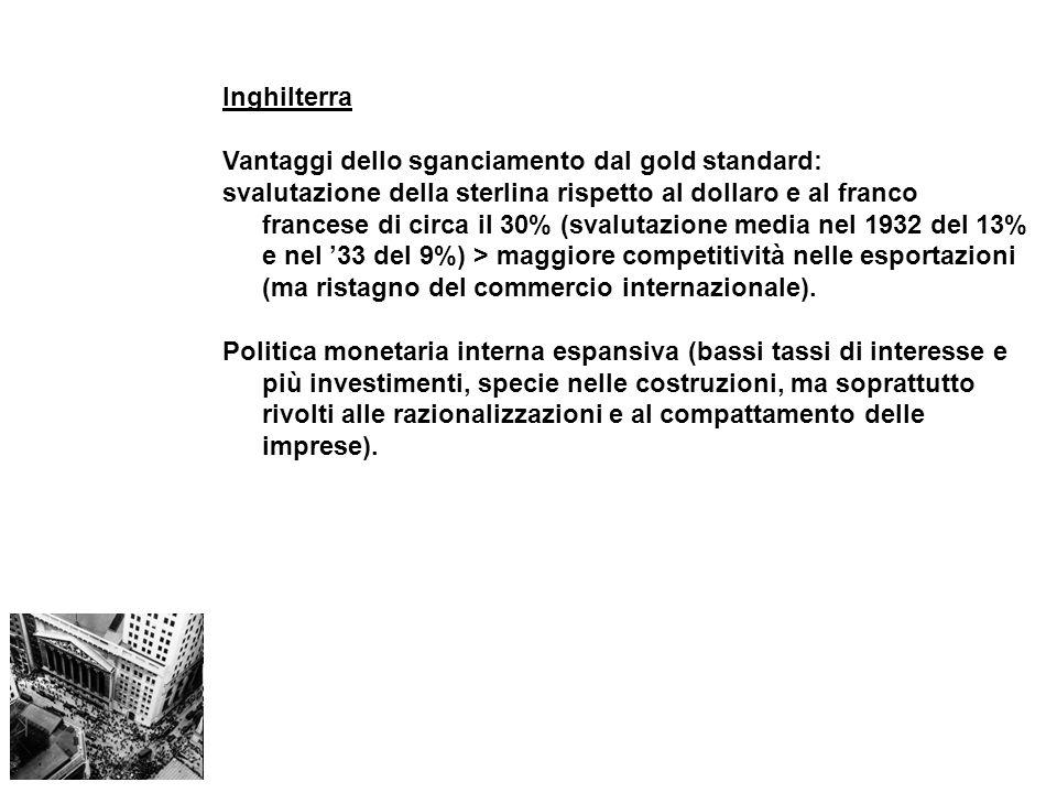 Inghilterra Vantaggi dello sganciamento dal gold standard: svalutazione della sterlina rispetto al dollaro e al franco francese di circa il 30% (svalutazione media nel 1932 del 13% e nel 33 del 9%) > maggiore competitività nelle esportazioni (ma ristagno del commercio internazionale).