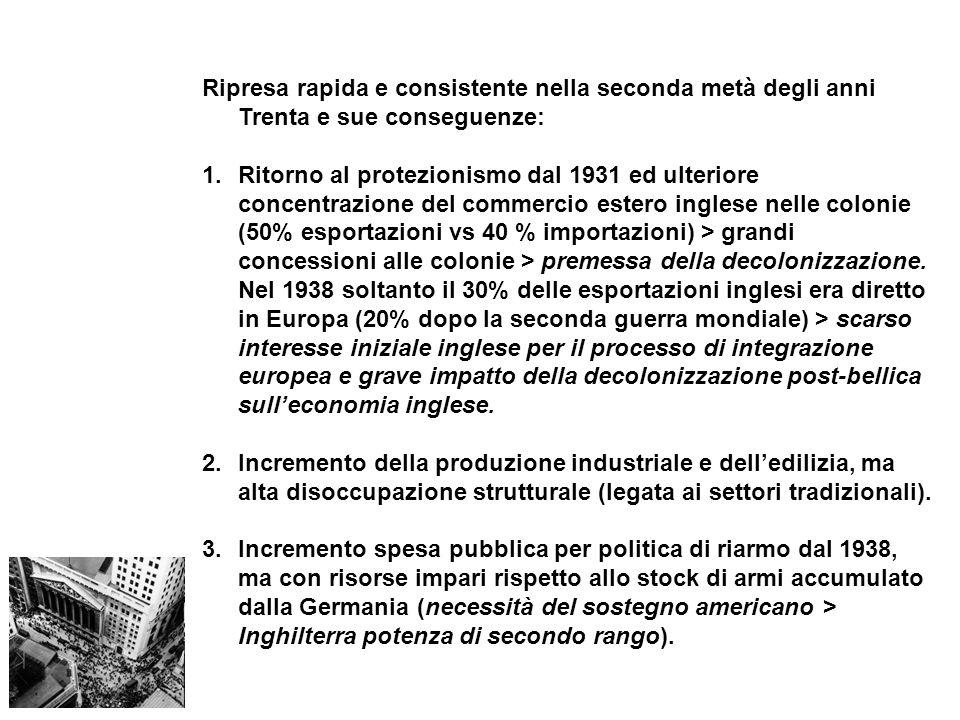 Ripresa rapida e consistente nella seconda metà degli anni Trenta e sue conseguenze: 1.Ritorno al protezionismo dal 1931 ed ulteriore concentrazione d