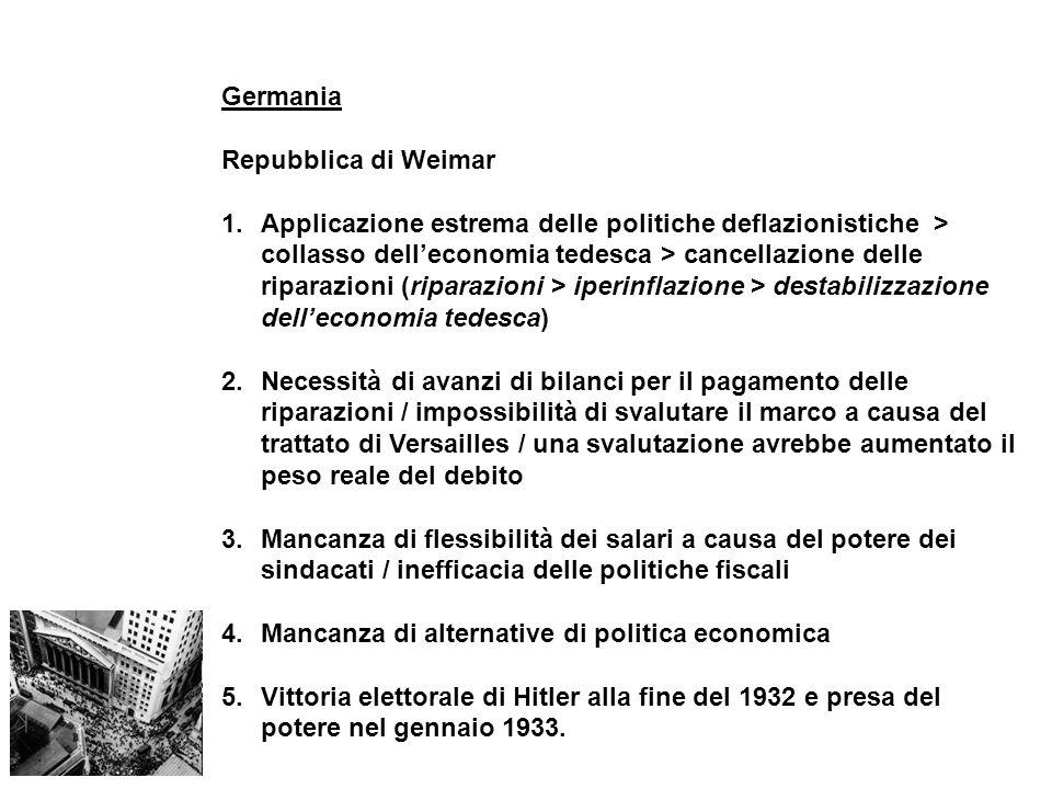 Germania Repubblica di Weimar 1.Applicazione estrema delle politiche deflazionistiche > collasso delleconomia tedesca > cancellazione delle riparazion