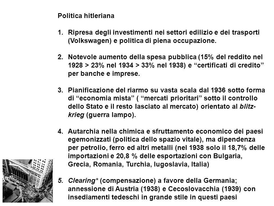 Politica hitleriana 1.Ripresa degli investimenti nei settori edilizio e dei trasporti (Volkswagen) e politica di piena occupazione.