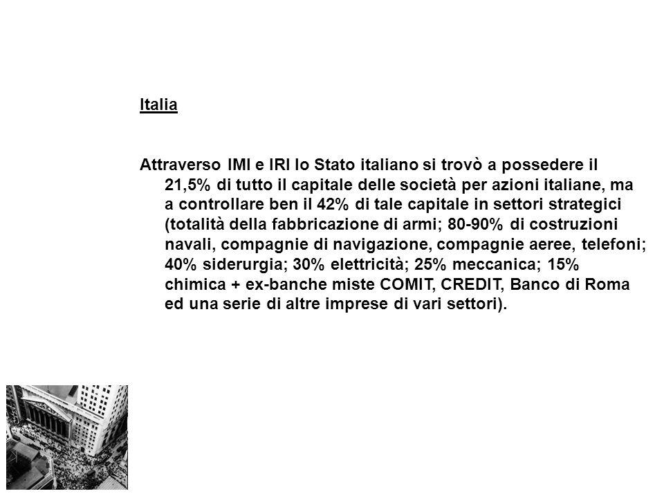 Italia Attraverso IMI e IRI lo Stato italiano si trovò a possedere il 21,5% di tutto il capitale delle società per azioni italiane, ma a controllare b