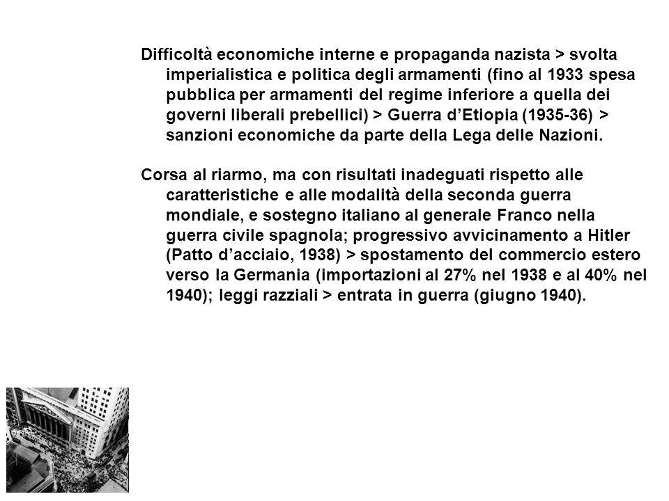 Difficoltà economiche interne e propaganda nazista > svolta imperialistica e politica degli armamenti (fino al 1933 spesa pubblica per armamenti del regime inferiore a quella dei governi liberali prebellici) > Guerra dEtiopia (1935-36) > sanzioni economiche da parte della Lega delle Nazioni.
