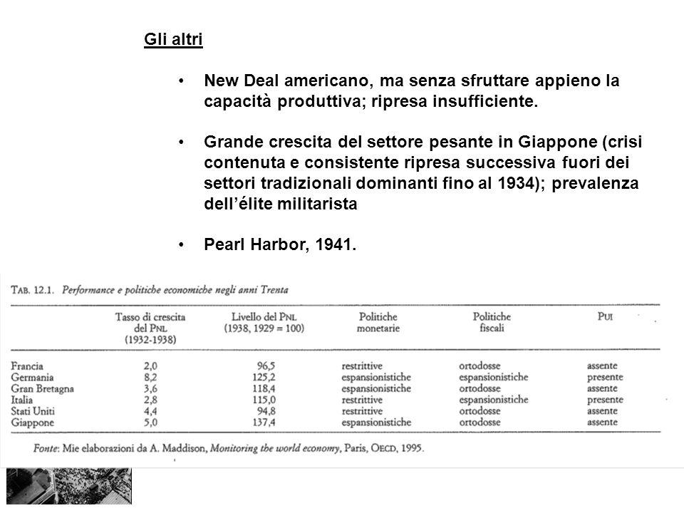 Gli altri New Deal americano, ma senza sfruttare appieno la capacità produttiva; ripresa insufficiente. Grande crescita del settore pesante in Giappon