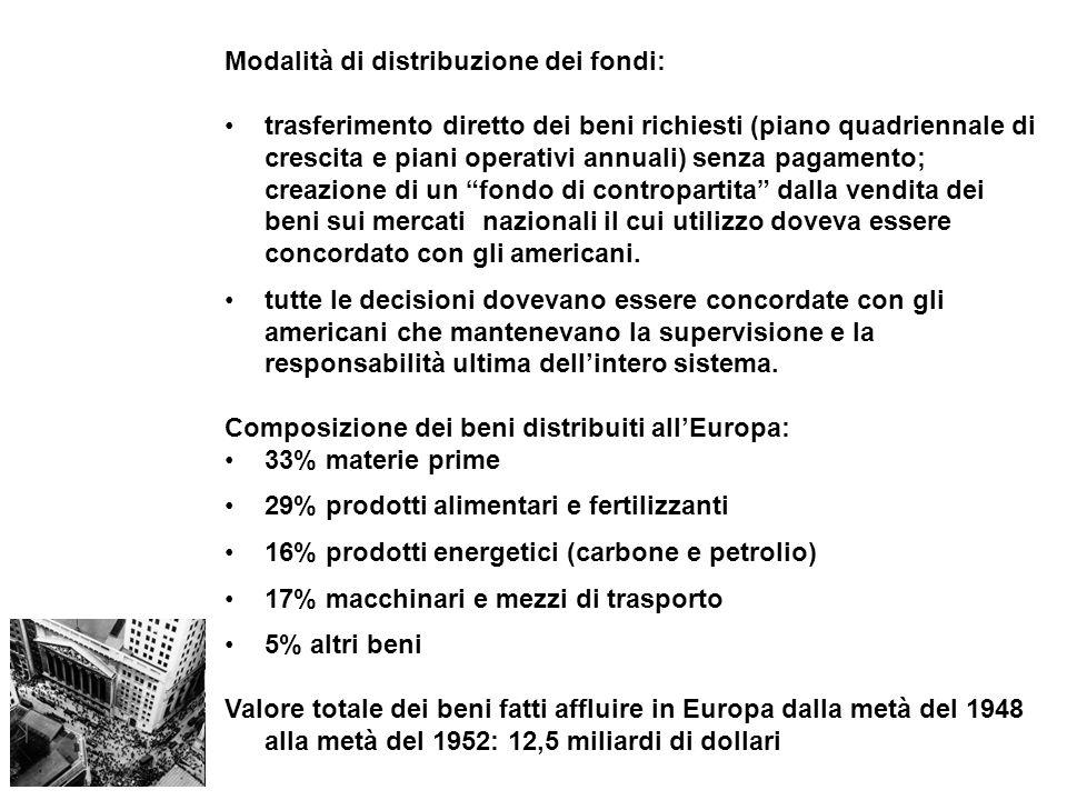 Modalità di distribuzione dei fondi: trasferimento diretto dei beni richiesti (piano quadriennale di crescita e piani operativi annuali) senza pagamen