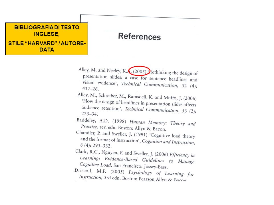 Citazione bibliografica La citazione bibliografica riporta le caratteristiche essenziali del documento (autore, titolo, data, …) Presenta caratteristiche diverse in base al tipo di documento citato: monografia, articolo di periodico, contributo in miscellanea, risorsa di rete… Il livello di dettaglio della citazione è differente a seconda che si tratti di: CITAZIONE INTERNA (= NOTE NEL TESTO / A PIE DI PAGINA) BIBLIOGRAFIA GENERALE (= IN APERTURA O CHIUSURA DELLA TESI)