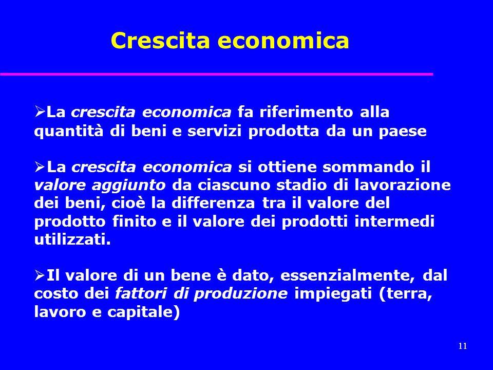 10 Tassi di crescita annui del PIL pro capite Paese1820-18701870-1913 Austria (1)0,71,5 Belgio1,41,0 Francia0,81,5 Germania (2)1,11,6 Italia0,61,3 Gra