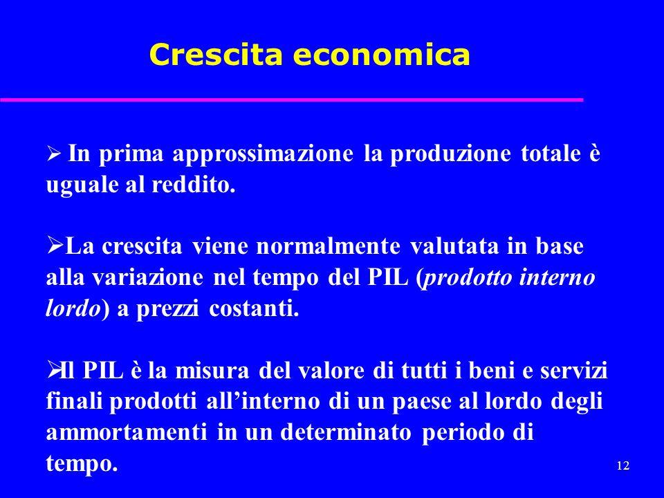 11 Crescita economica La crescita economica fa riferimento alla quantità di beni e servizi prodotta da un paese La crescita economica si ottiene somma