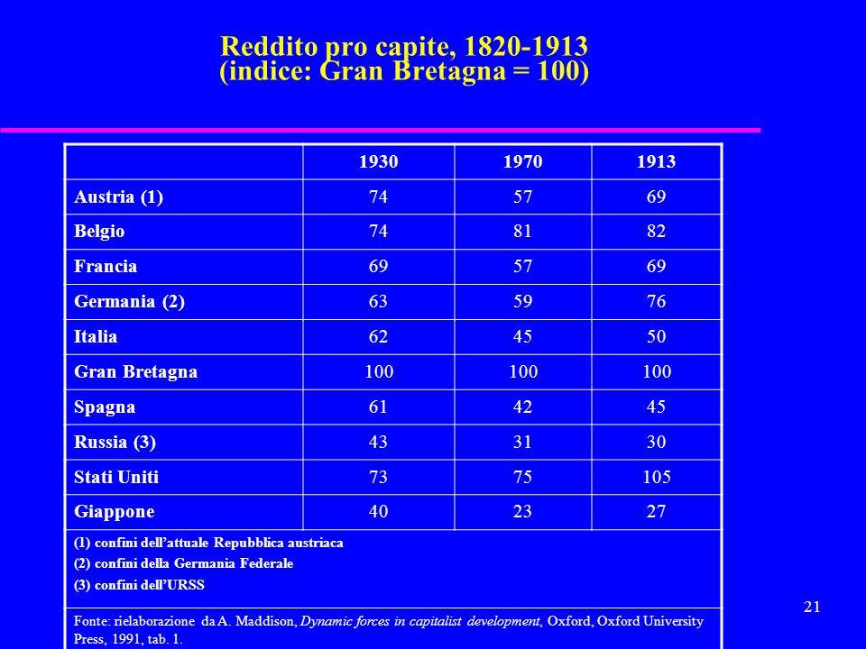 20 Il PIL pro capite in alcuni paesi avanzati, 1820-1913 (in $ 1985) 1820187018901913 Gran Bretagna1.4052.6103.2794.024 Francia1.0521.5711.9412.734 Ge