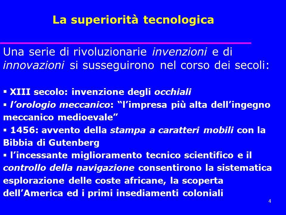 3 La superiorità tecnologica Primato europeo nello sviluppo economico moderno : Dal X al XVIIII secolo lEuropa accrebbe costantemente la sua popolazio