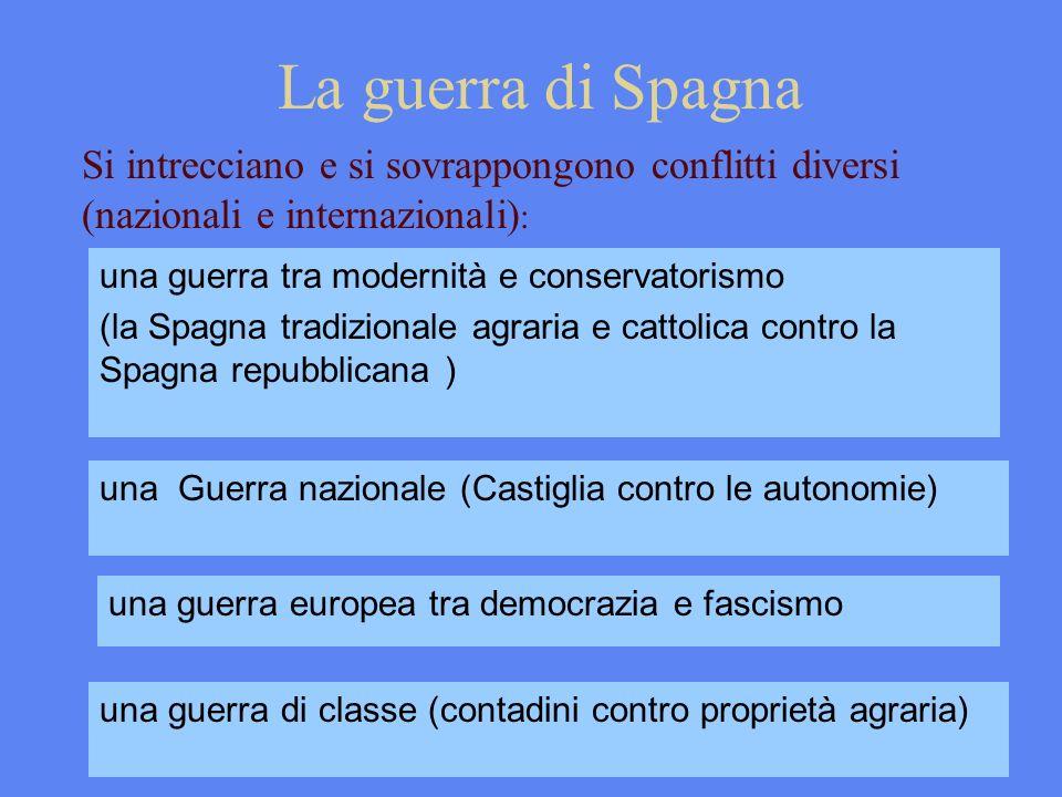 La guerra di Spagna una guerra europea tra democrazia e fascismo Si intrecciano e si sovrappongono conflitti diversi (nazionali e internazionali) : un