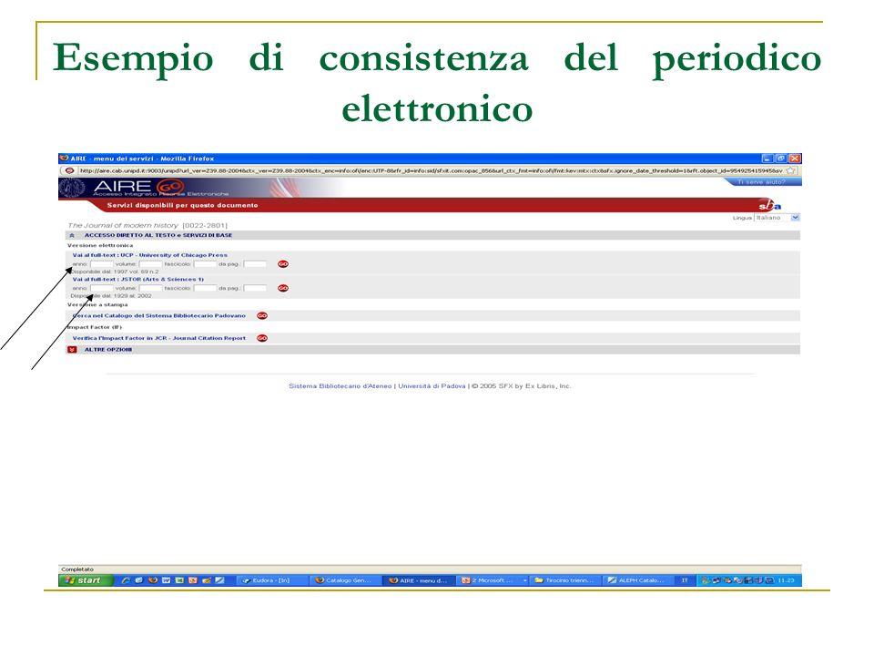 Esempio di consistenza del periodico elettronico