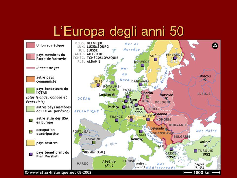 LEuropa degli anni 50
