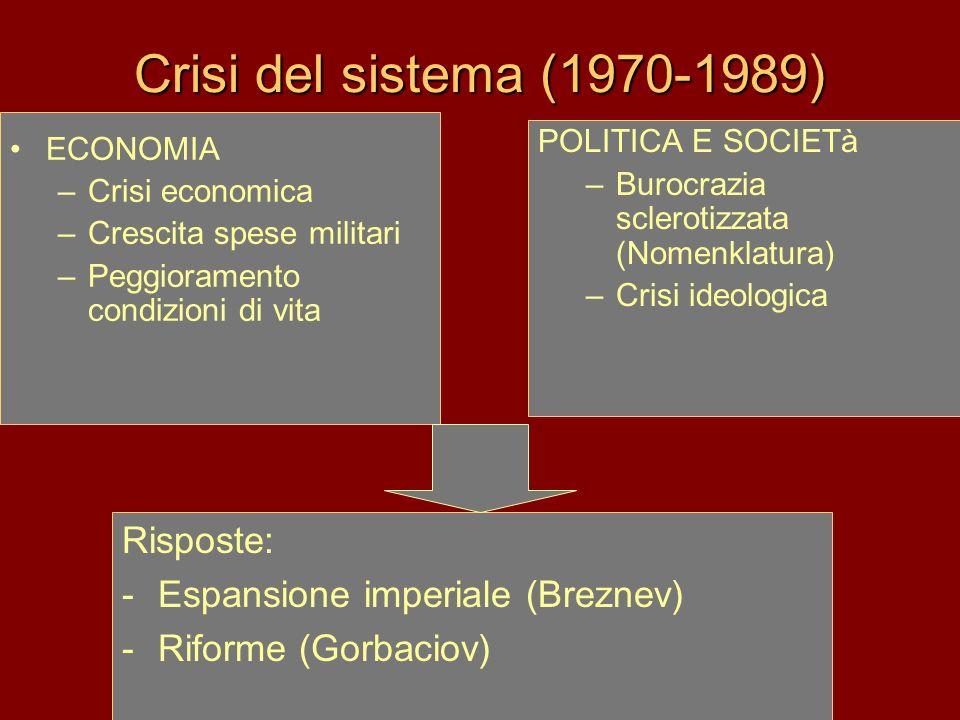 Crisi del sistema (1970-1989) ECONOMIA –Crisi economica –Crescita spese militari –Peggioramento condizioni di vita POLITICA E SOCIETà –Burocrazia scle