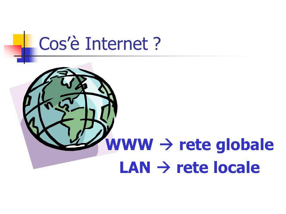 Cosè Internet ? WWW rete globale LAN rete locale