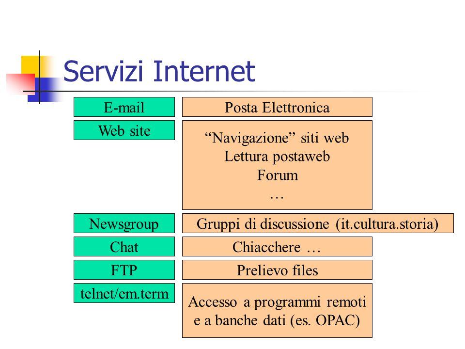 Servizi Internet E-mail Web site Newsgroup Chat FTP Posta Elettronica Navigazione siti web Lettura postaweb Forum … Gruppi di discussione (it.cultura.