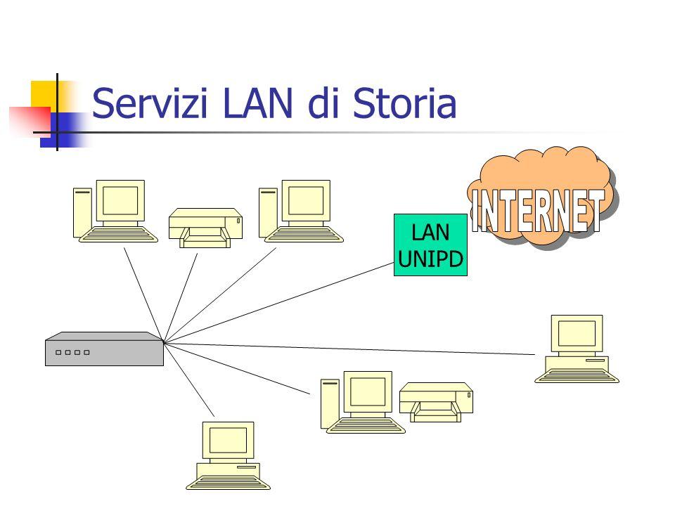 Servizi LAN di Storia LAN UNIPD