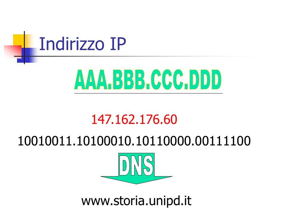 Indirizzo IP 147.162.176.60 www.storia.unipd.it 10010011.10100010.10110000.00111100