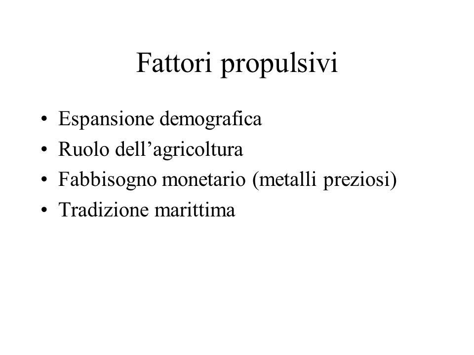 Fattori propulsivi Espansione demografica Ruolo dellagricoltura Fabbisogno monetario (metalli preziosi) Tradizione marittima