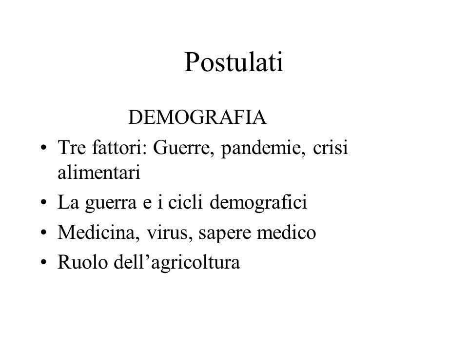 Postulati DEMOGRAFIA Tre fattori: Guerre, pandemie, crisi alimentari La guerra e i cicli demografici Medicina, virus, sapere medico Ruolo dellagricoltura