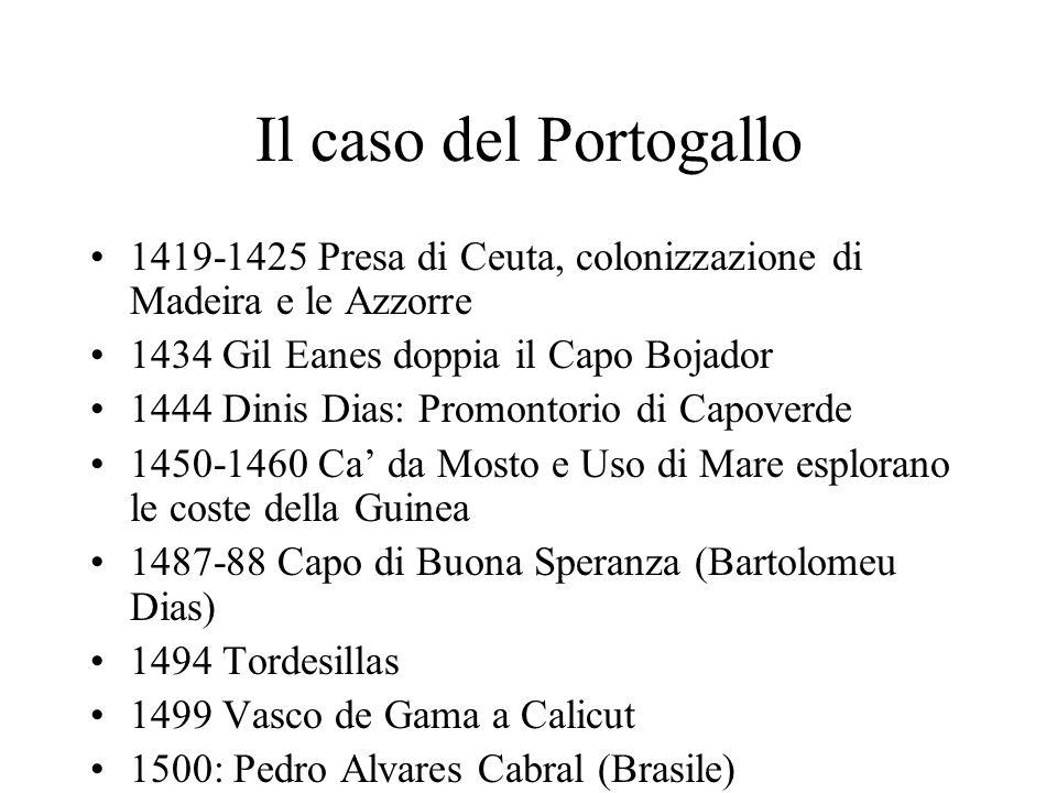 Il caso del Portogallo 1419-1425 Presa di Ceuta, colonizzazione di Madeira e le Azzorre 1434 Gil Eanes doppia il Capo Bojador 1444 Dinis Dias: Promontorio di Capoverde 1450-1460 Ca da Mosto e Uso di Mare esplorano le coste della Guinea 1487-88 Capo di Buona Speranza (Bartolomeu Dias) 1494 Tordesillas 1499 Vasco de Gama a Calicut 1500: Pedro Alvares Cabral (Brasile) 1519-22 Viaggi di Ferdinando Magellano (Stretto di Magellano)