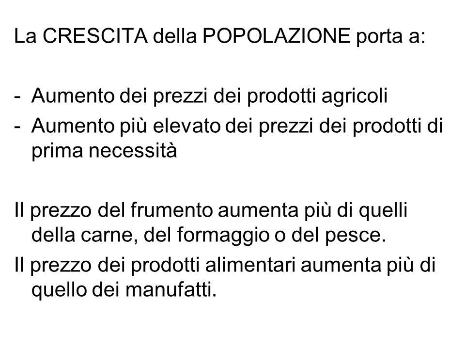 La CRESCITA della POPOLAZIONE porta a: -Aumento dei prezzi dei prodotti agricoli -Aumento più elevato dei prezzi dei prodotti di prima necessità Il pr