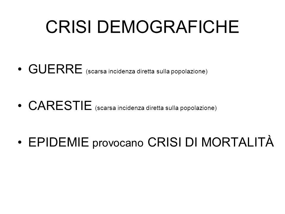 CRISI DEMOGRAFICHE GUERRE (scarsa incidenza diretta sulla popolazione) CARESTIE (scarsa incidenza diretta sulla popolazione) EPIDEMIE provocano CRISI