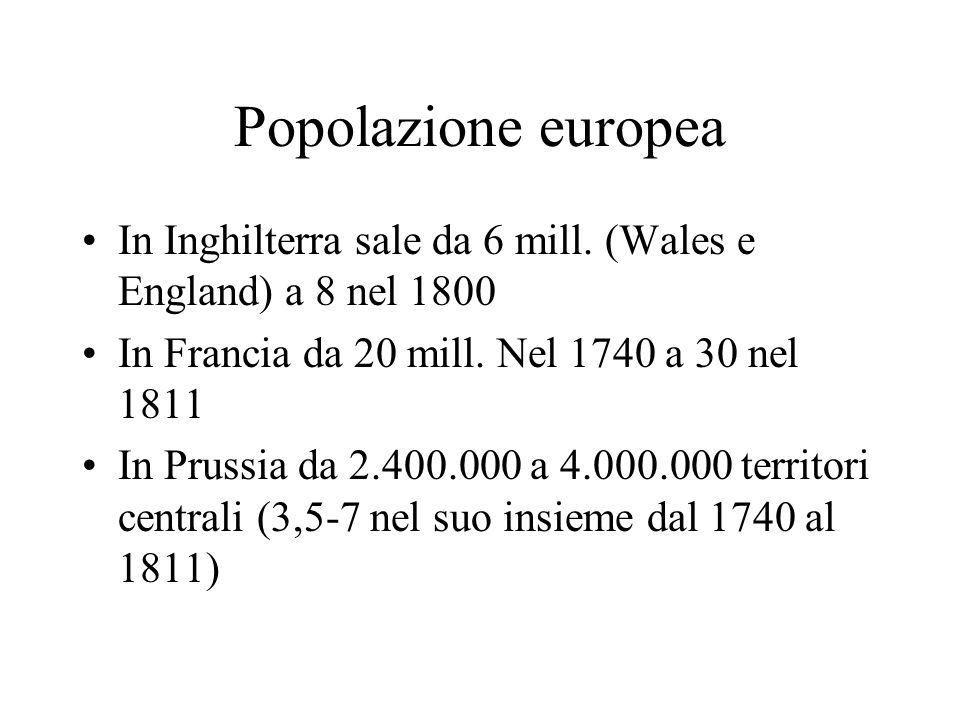 Popolazione europea In Inghilterra sale da 6 mill. (Wales e England) a 8 nel 1800 In Francia da 20 mill. Nel 1740 a 30 nel 1811 In Prussia da 2.400.00