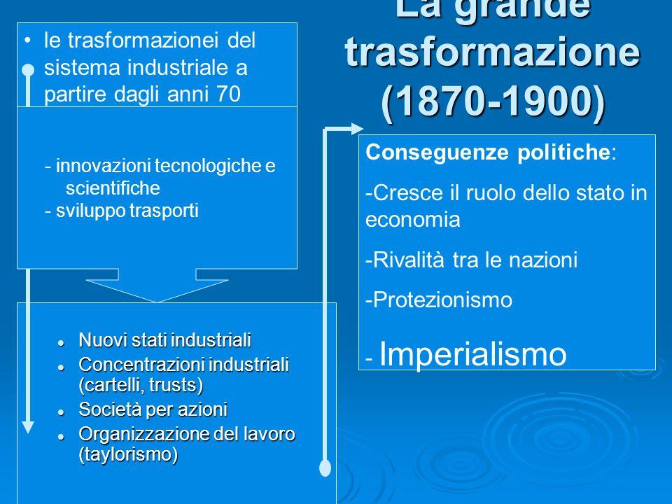 La grande trasformazione (1870-1900) Nuovi stati industriali Nuovi stati industriali Concentrazioni industriali (cartelli, trusts) Concentrazioni indu