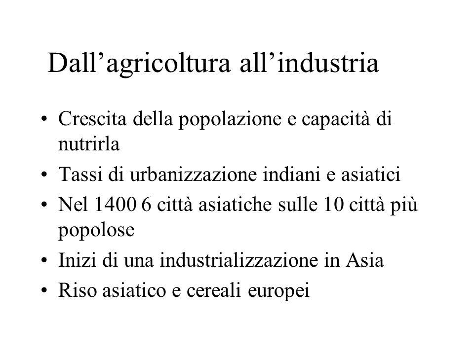 Dallagricoltura allindustria Crescita della popolazione e capacità di nutrirla Tassi di urbanizzazione indiani e asiatici Nel 1400 6 città asiatiche sulle 10 città più popolose Inizi di una industrializzazione in Asia Riso asiatico e cereali europei