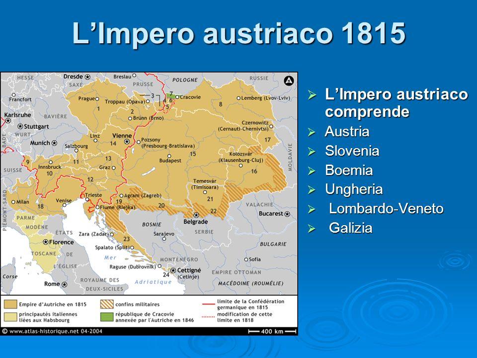 LImpero austriaco 1815 LImpero austriaco comprende LImpero austriaco comprende Austria Austria Slovenia Slovenia Boemia Boemia Ungheria Ungheria Lomba
