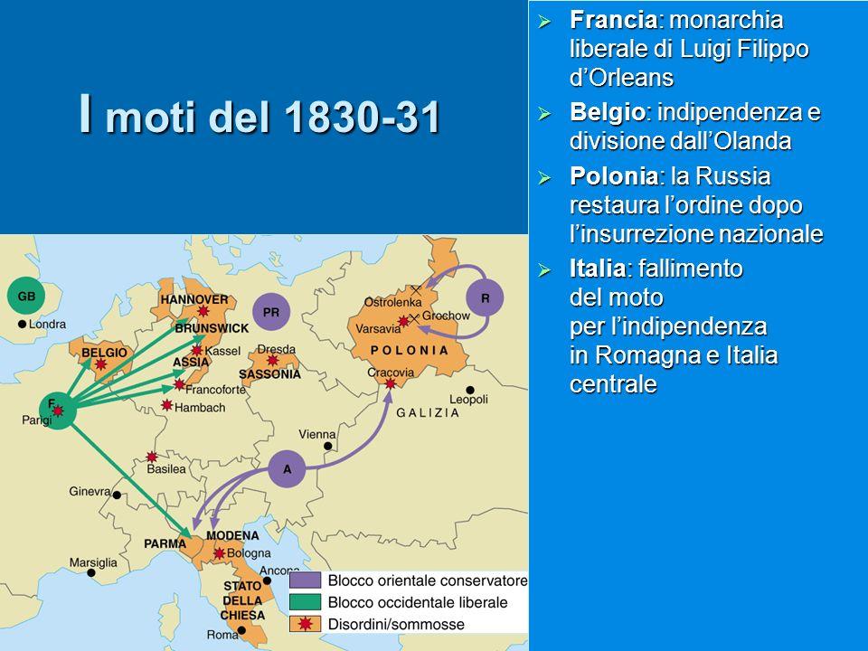 I moti del 1830-31 Francia: monarchia liberale di Luigi Filippo dOrleans Francia: monarchia liberale di Luigi Filippo dOrleans Belgio: indipendenza e