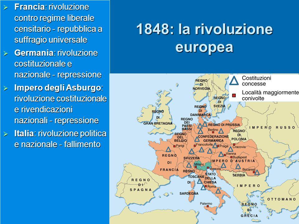 1848: la rivoluzione europea Francia: rivoluzione contro regime liberale censitario - repubblica a suffragio universale Francia: rivoluzione contro re