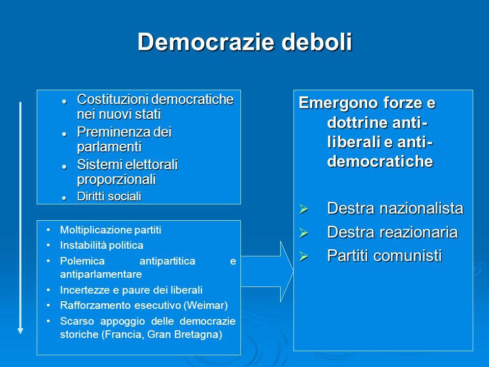 Democrazie deboli Costituzioni democratiche nei nuovi stati Costituzioni democratiche nei nuovi stati Preminenza dei parlamenti Preminenza dei parlame