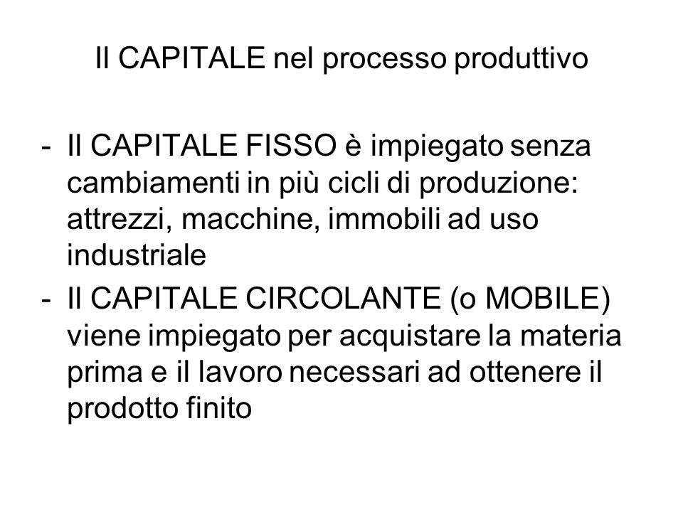 Il CAPITALE nel processo produttivo -Il CAPITALE FISSO è impiegato senza cambiamenti in più cicli di produzione: attrezzi, macchine, immobili ad uso industriale -Il CAPITALE CIRCOLANTE (o MOBILE) viene impiegato per acquistare la materia prima e il lavoro necessari ad ottenere il prodotto finito