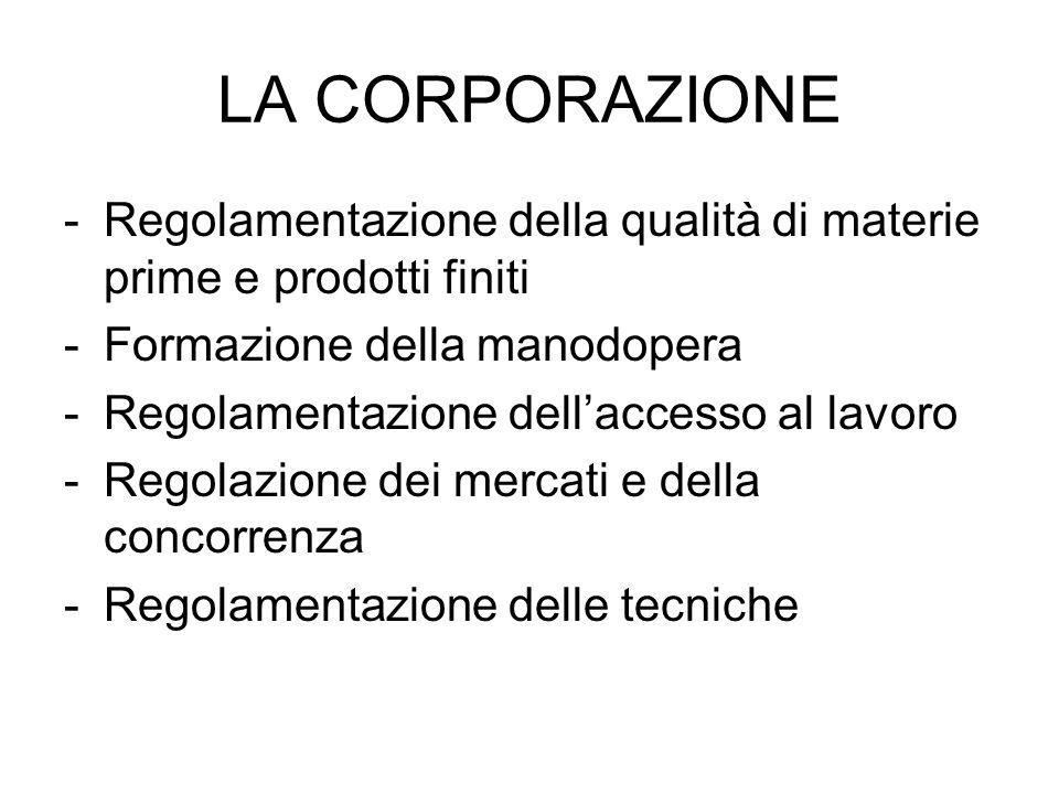 LA CORPORAZIONE -Regolamentazione della qualità di materie prime e prodotti finiti -Formazione della manodopera -Regolamentazione dellaccesso al lavor