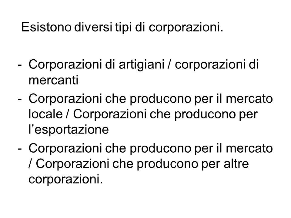 Esistono diversi tipi di corporazioni. -Corporazioni di artigiani / corporazioni di mercanti -Corporazioni che producono per il mercato locale / Corpo