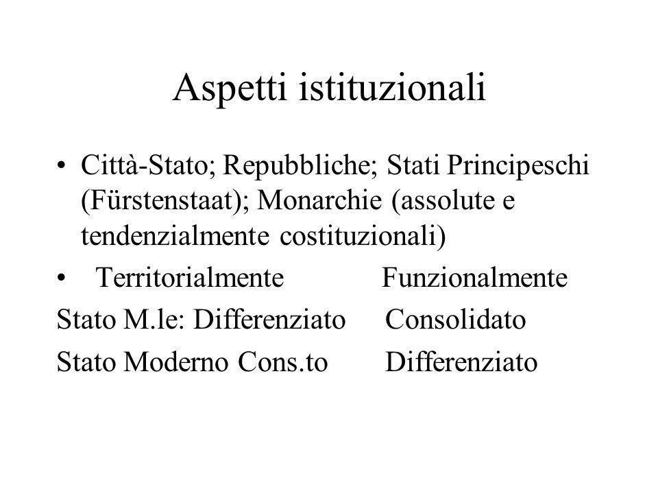 Aspetti istituzionali Città-Stato; Repubbliche; Stati Principeschi (Fürstenstaat); Monarchie (assolute e tendenzialmente costituzionali) Territorialme