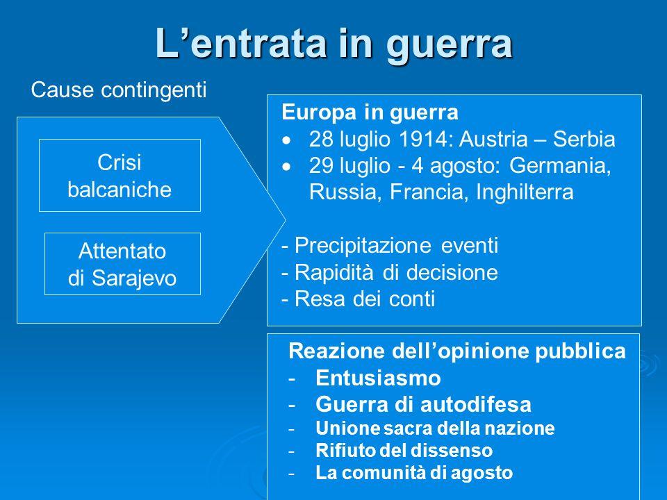 Lentrata in guerra Europa in guerra 28 luglio 1914: Austria – Serbia 29 luglio - 4 agosto: Germania, Russia, Francia, Inghilterra - Precipitazione eve