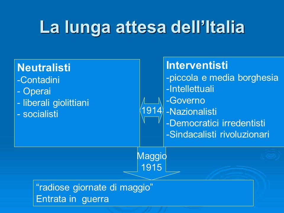 La lunga attesa dellItalia Neutralisti -Contadini - Operai - liberali giolittiani - socialisti Maggio 1915 Interventisti -piccola e media borghesia -I