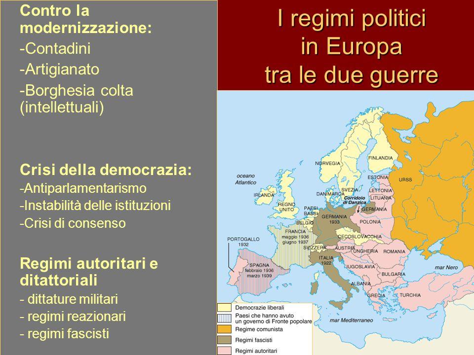 I regimi politici in Europa tra le due guerre Contro la modernizzazione: -Contadini -Artigianato -Borghesia colta (intellettuali) Crisi della democraz