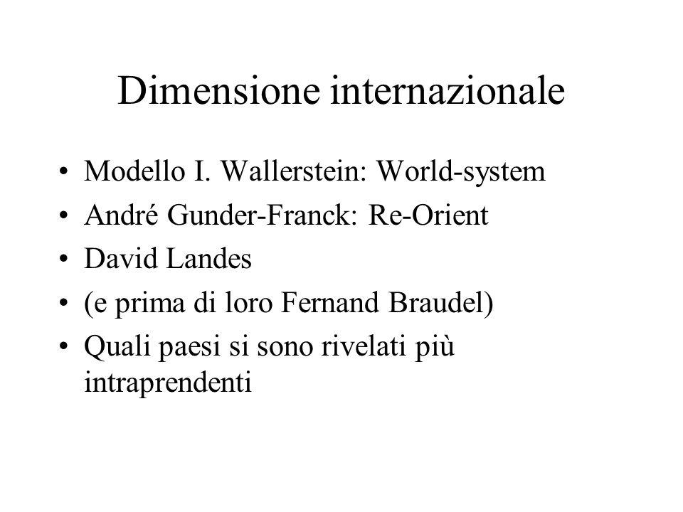 Dimensione internazionale Modello I.