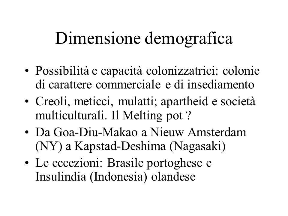 Dimensione demografica Possibilità e capacità colonizzatrici: colonie di carattere commerciale e di insediamento Creoli, meticci, mulatti; apartheid e società multiculturali.