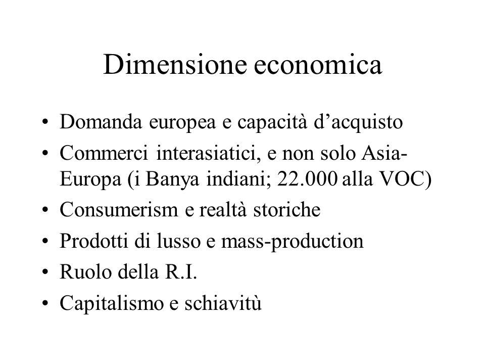 Dimensione economica Domanda europea e capacità dacquisto Commerci interasiatici, e non solo Asia- Europa (i Banya indiani; 22.000 alla VOC) Consumerism e realtà storiche Prodotti di lusso e mass-production Ruolo della R.I.