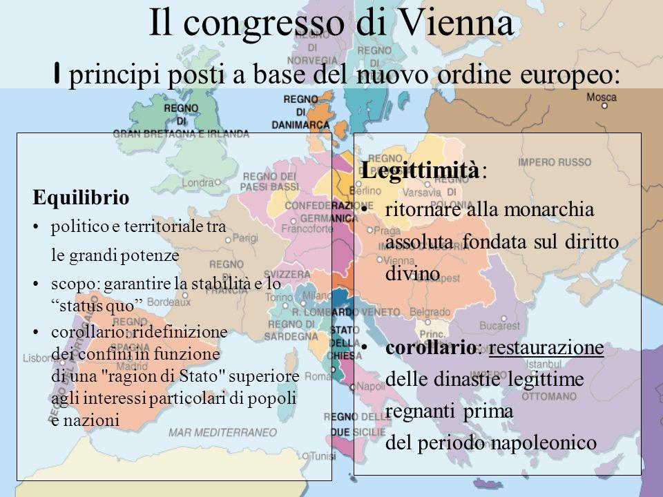 Il congresso di Vienna I principi posti a base del nuovo ordine europeo: Legittimità: ritornare alla monarchia assoluta fondata sul diritto divino cor