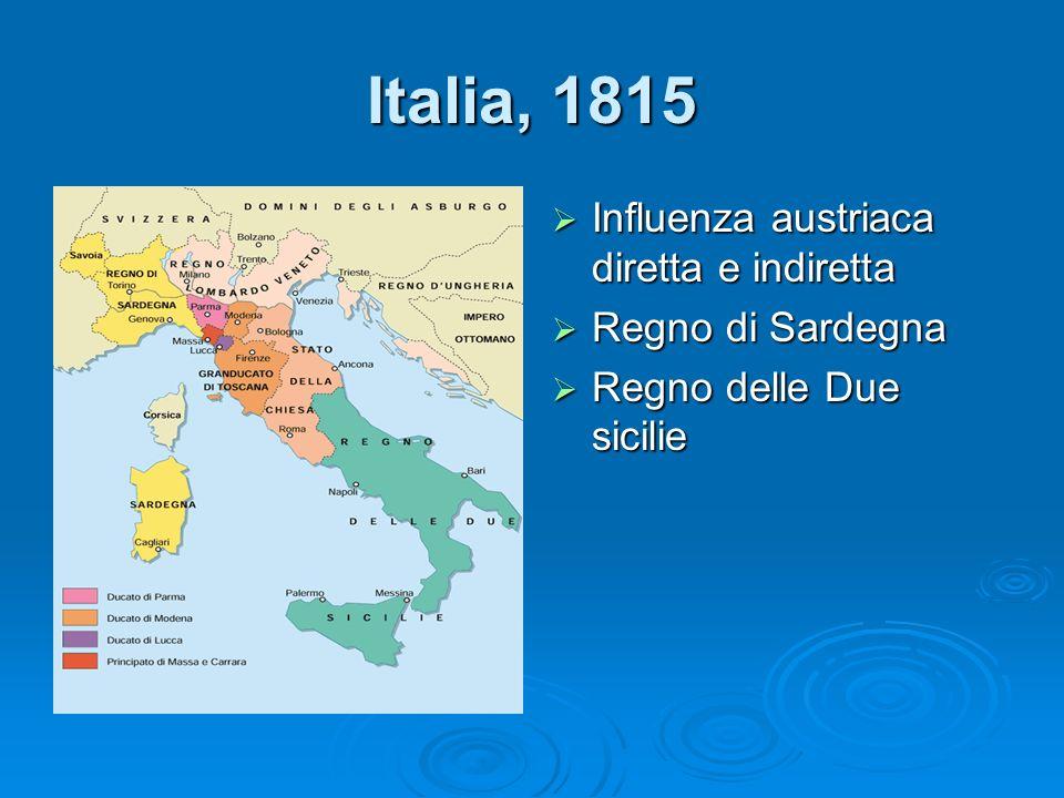 Italia, 1815 Influenza austriaca diretta e indiretta Influenza austriaca diretta e indiretta Regno di Sardegna Regno di Sardegna Regno delle Due sicil