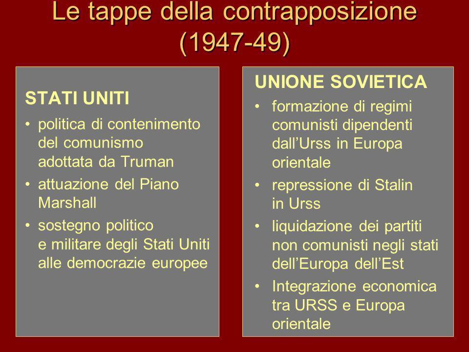 Le tappe della contrapposizione (1947-49) STATI UNITI politica di contenimento del comunismo adottata da Truman attuazione del Piano Marshall sostegno
