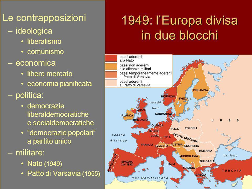 1949: lEuropa divisa in due blocchi Le contrapposizioni –ideologica liberalismo comunismo –economica libero mercato economia pianificata –politica: de