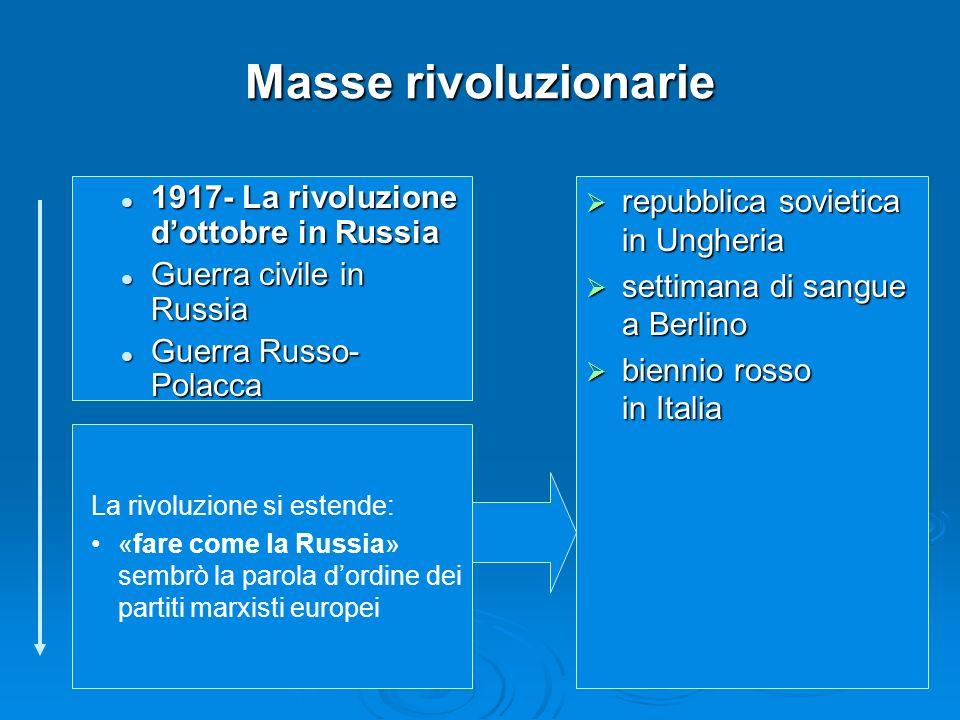 Masse rivoluzionarie 1917- La rivoluzione dottobre in Russia 1917- La rivoluzione dottobre in Russia Guerra civile in Russia Guerra civile in Russia G