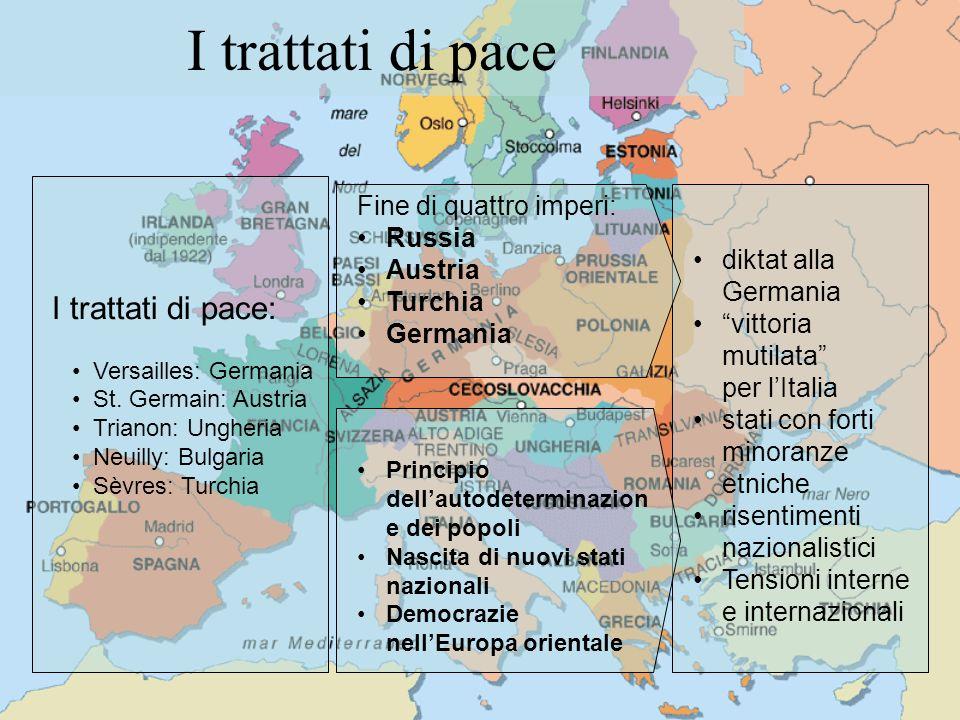 diktat alla Germania vittoria mutilata per lItalia stati con forti minoranze etniche risentimenti nazionalistici Tensioni interne e internazionali I t